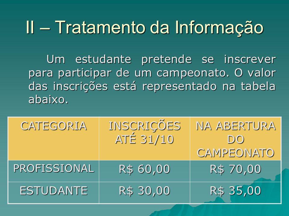 II – Tratamento da Informação Um estudante pretende se inscrever para participar de um campeonato. O valor das inscrições está representado na tabela