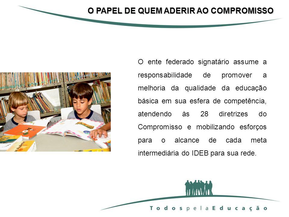 O ente federado signatário assume a responsabilidade de promover a melhoria da qualidade da educação básica em sua esfera de competência, atendendo às