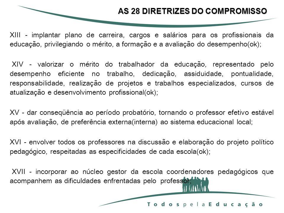 XIII - implantar plano de carreira, cargos e salários para os profissionais da educação, privilegiando o mérito, a formação e a avaliação do desempenh