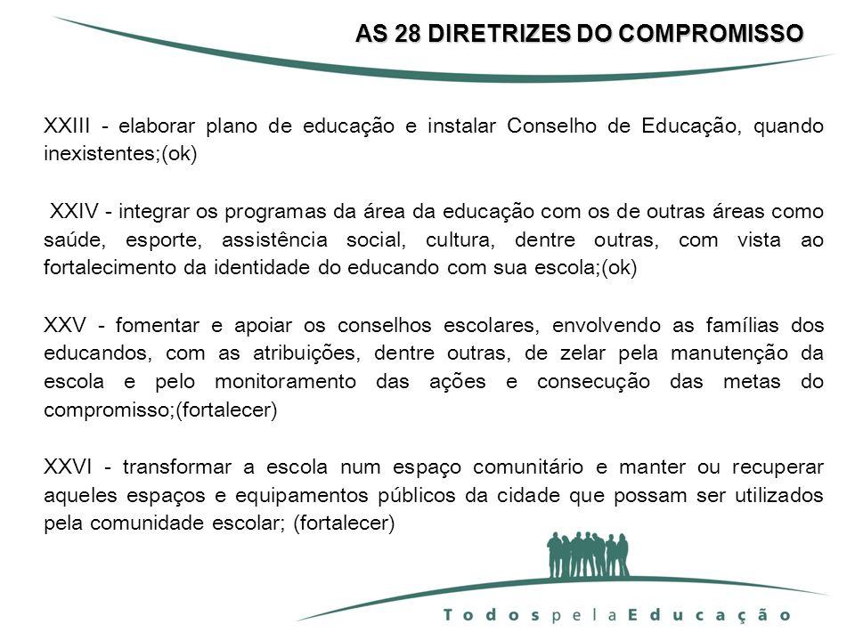AS 28 DIRETRIZES DO COMPROMISSO XXIII - elaborar plano de educação e instalar Conselho de Educação, quando inexistentes;(ok) XXIV - integrar os progra