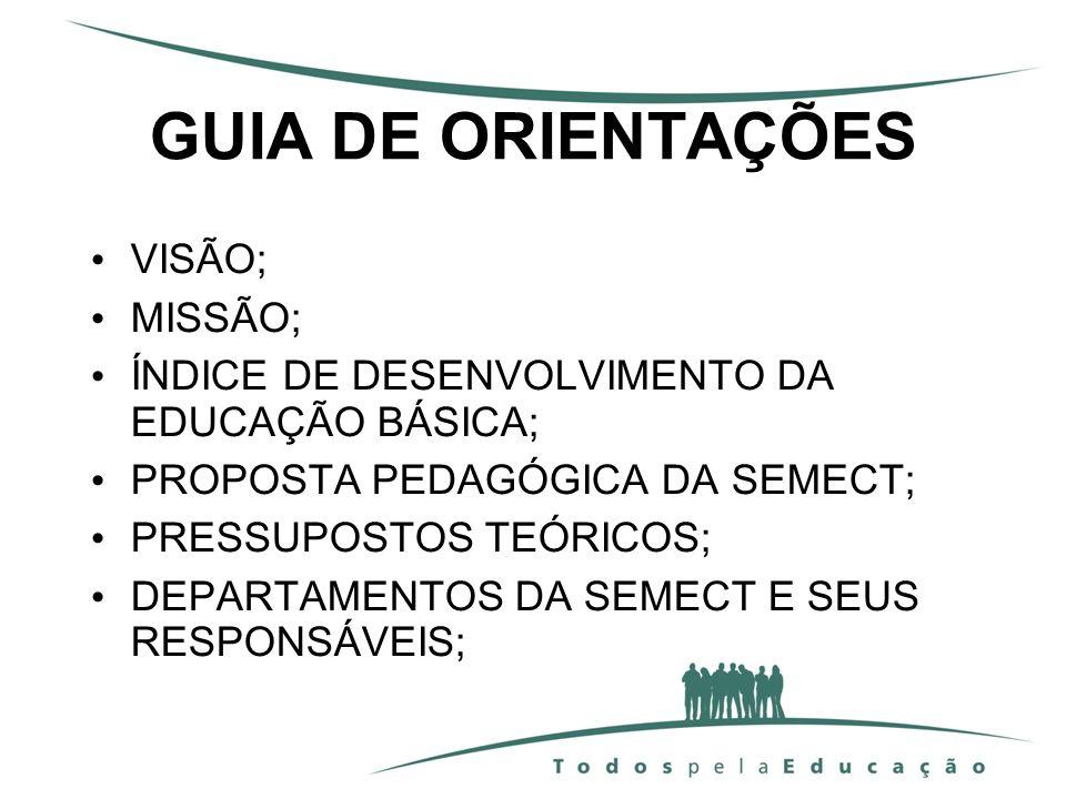 GUIA DE ORIENTAÇÕES VISÃO; MISSÃO; ÍNDICE DE DESENVOLVIMENTO DA EDUCAÇÃO BÁSICA; PROPOSTA PEDAGÓGICA DA SEMECT; PRESSUPOSTOS TEÓRICOS; DEPARTAMENTOS D