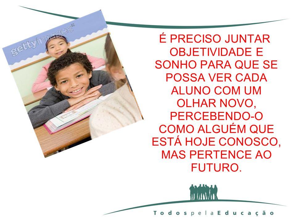IDEB - ANÁPOLIS Ensino Fundamental IDEB Observado Metas Projetadas 20052007 2009201120132015201720192021 Anos Iniciais4,1 4,24,54,95,25,45,76,06,2 Anos Finais3,63,93,63,84,14,54,85,15,35,6 Fonte: Prova Brasil e Censo Escolar IDEBs observados em 2005, 2007 e Metas para rede Municipal - ANAPOLIS Divulgar o IDEB da Escola com estímulo aos envolvidos!!
