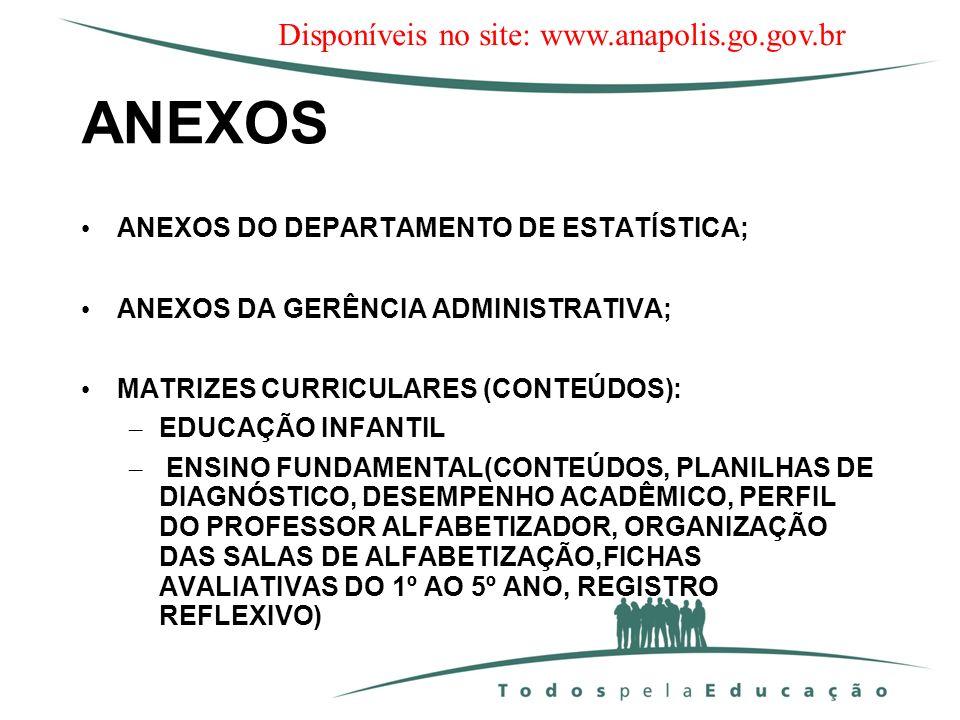 ANEXOS ANEXOS DO DEPARTAMENTO DE ESTATÍSTICA; ANEXOS DA GERÊNCIA ADMINISTRATIVA; MATRIZES CURRICULARES (CONTEÚDOS): – EDUCAÇÃO INFANTIL – ENSINO FUNDA