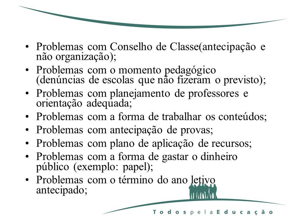 Problemas com Conselho de Classe(antecipação e não organização); Problemas com o momento pedagógico (denúncias de escolas que não fizeram o previsto);