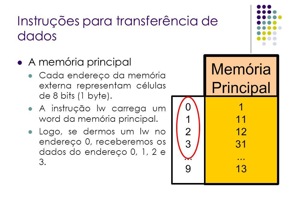 A memória principal Cada endereço da memória externa representam células de 8 bits (1 byte). A instrução lw carrega um word da memória principal. Logo