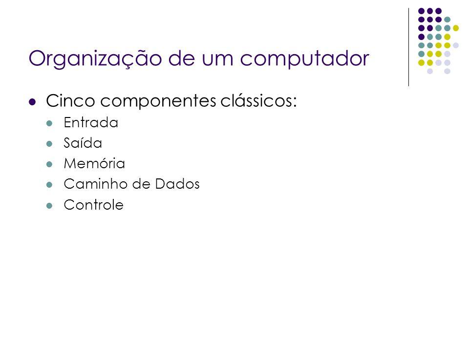 Organização de um computador Cinco componentes clássicos: Entrada Saída Memória Caminho de Dados Controle
