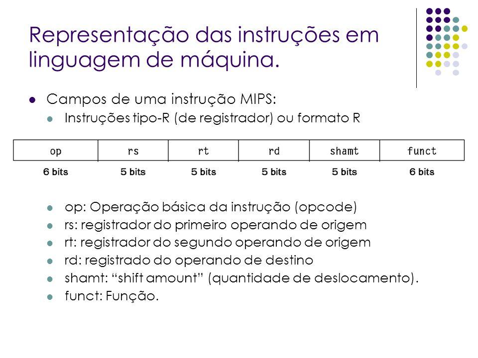 Representação das instruções em linguagem de máquina. Campos de uma instrução MIPS: Instruções tipo-R (de registrador) ou formato R op: Operação básic