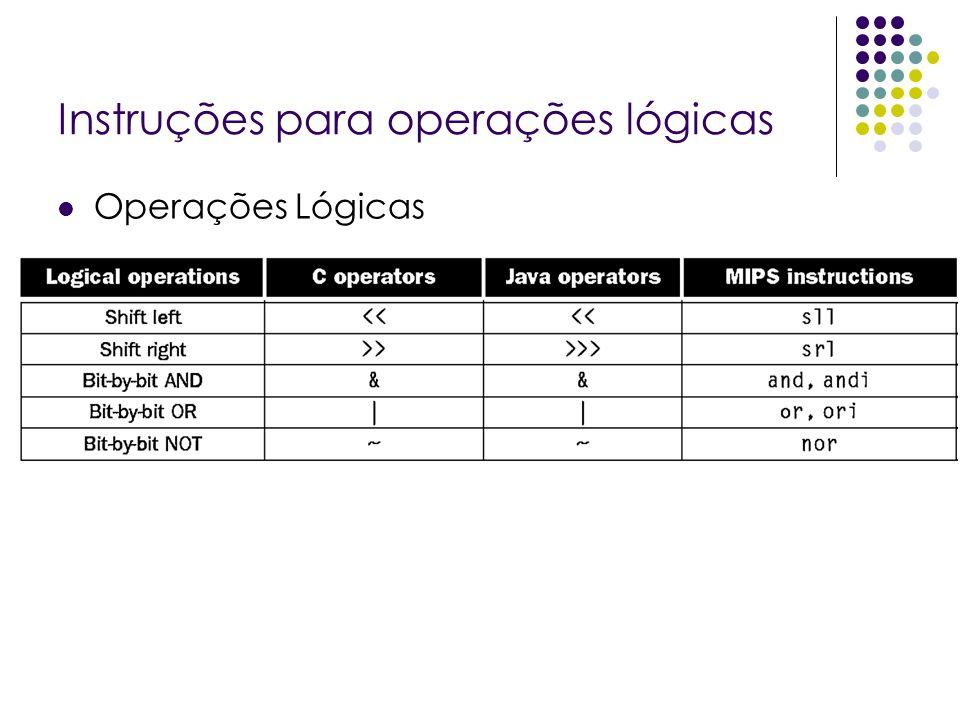 Instruções para operações lógicas Operações Lógicas