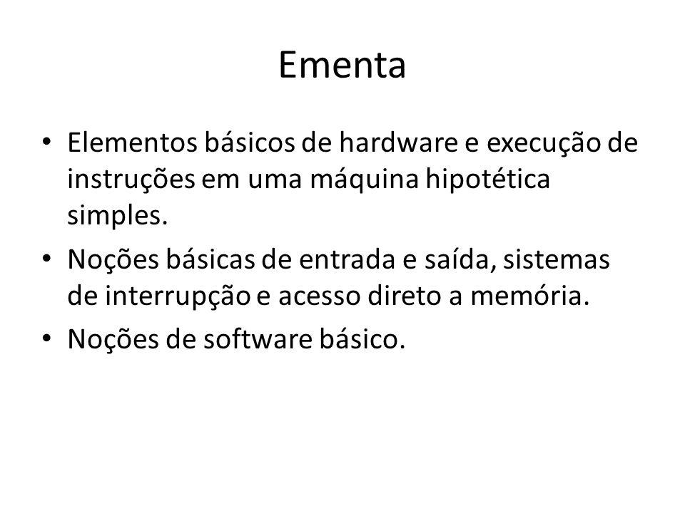 Leitura Recomendada Slides de Aula Prof. André Luis Meneses Silva