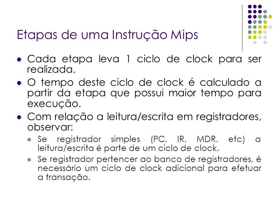 Etapas de uma Instrução Mips Cada etapa leva 1 ciclo de clock para ser realizada.