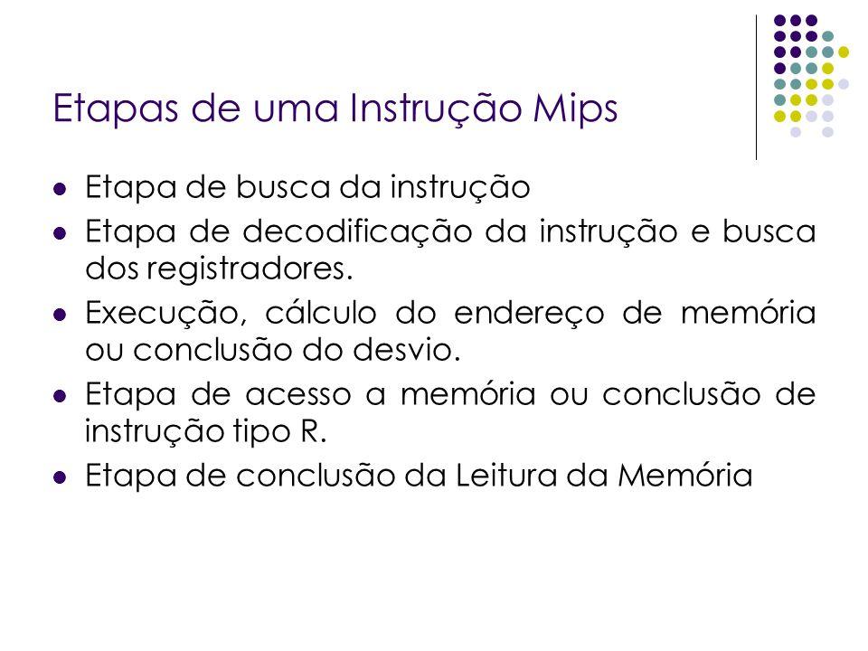 Etapas de uma Instrução Mips Etapa de busca da instrução Etapa de decodificação da instrução e busca dos registradores.