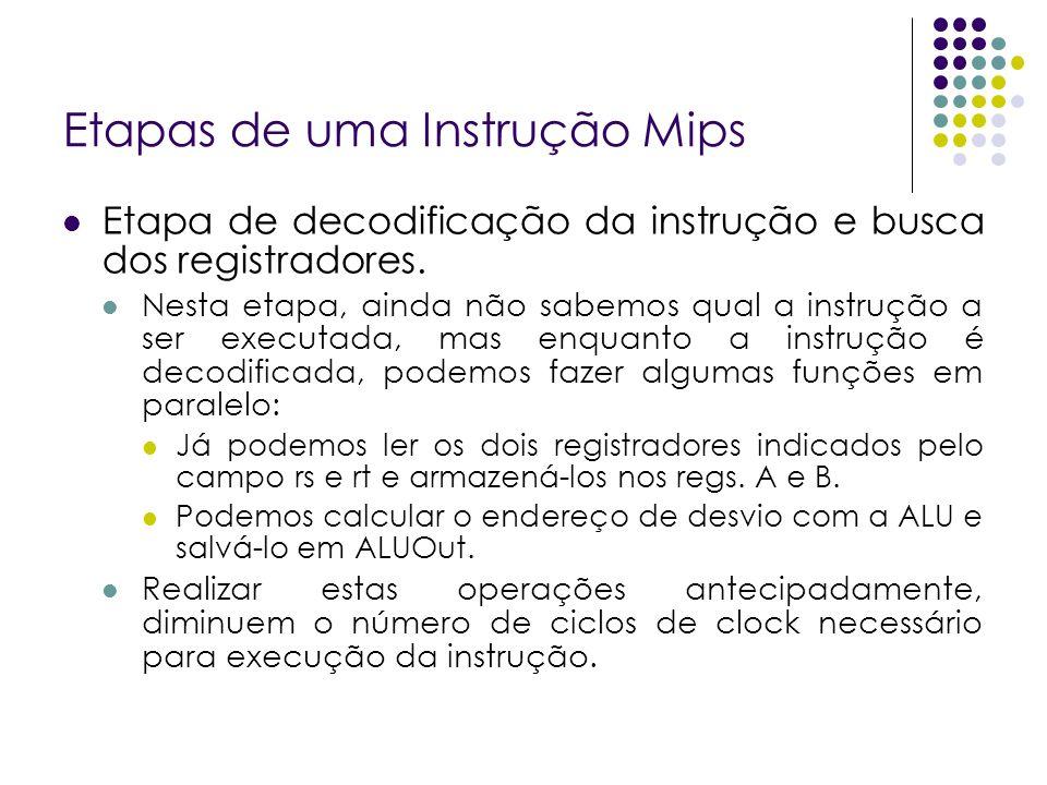 Etapas de uma Instrução Mips Etapa de decodificação da instrução e busca dos registradores.