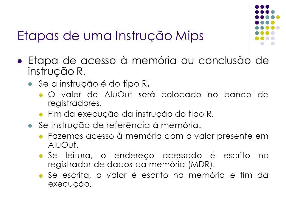 Etapas de uma Instrução Mips Etapa de acesso à memória ou conclusão de instrução R.