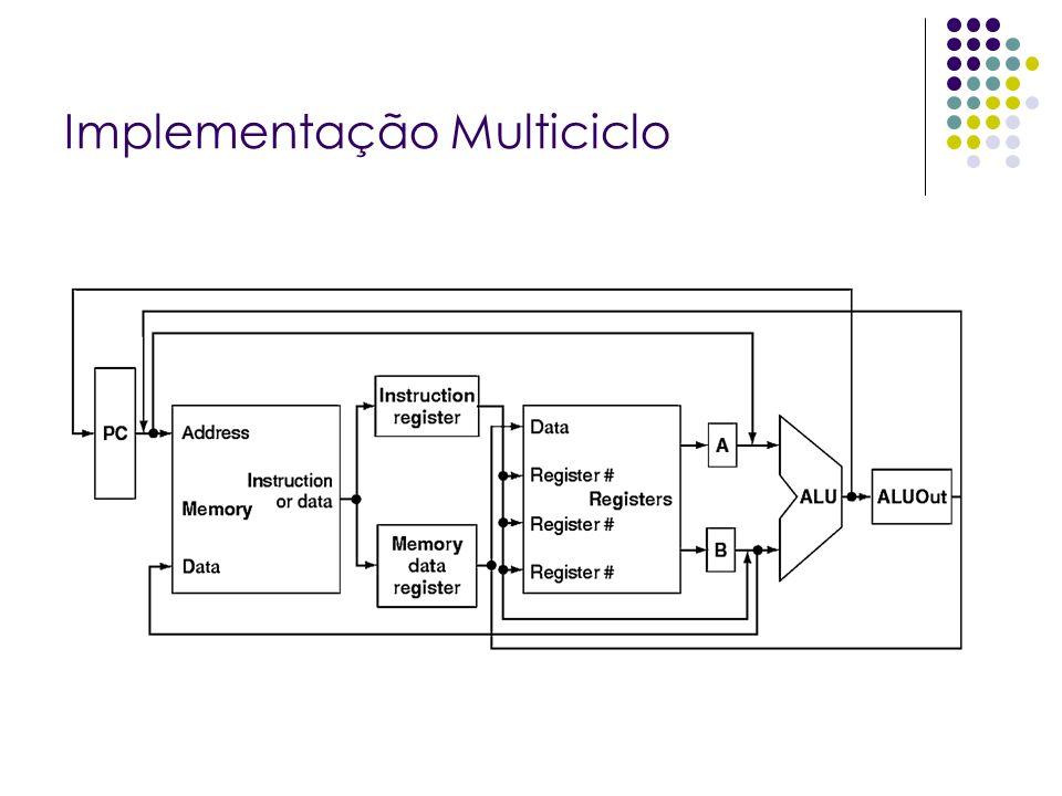 Implementação Multiciclo