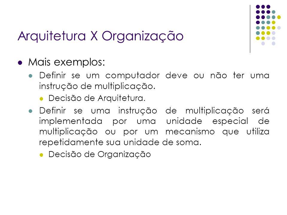 Arquitetura X Organização Mais exemplos: Definir se um computador deve ou não ter uma instrução de multiplicação.
