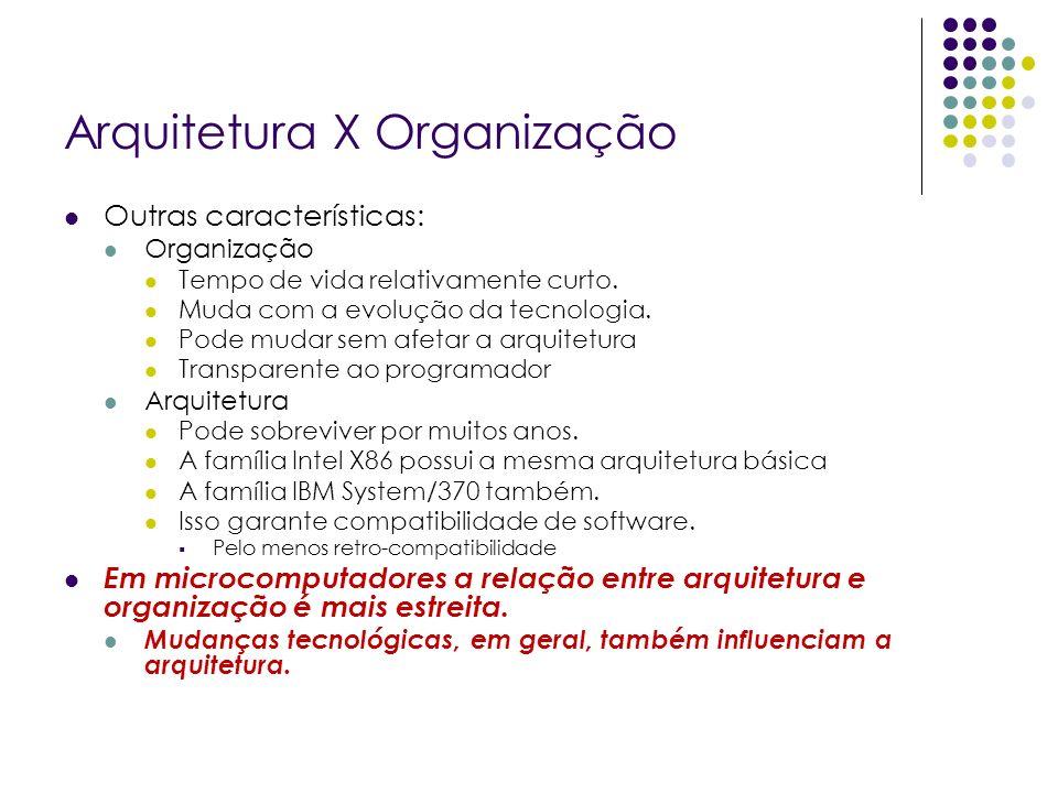 Arquitetura X Organização Outras características: Organização Tempo de vida relativamente curto.