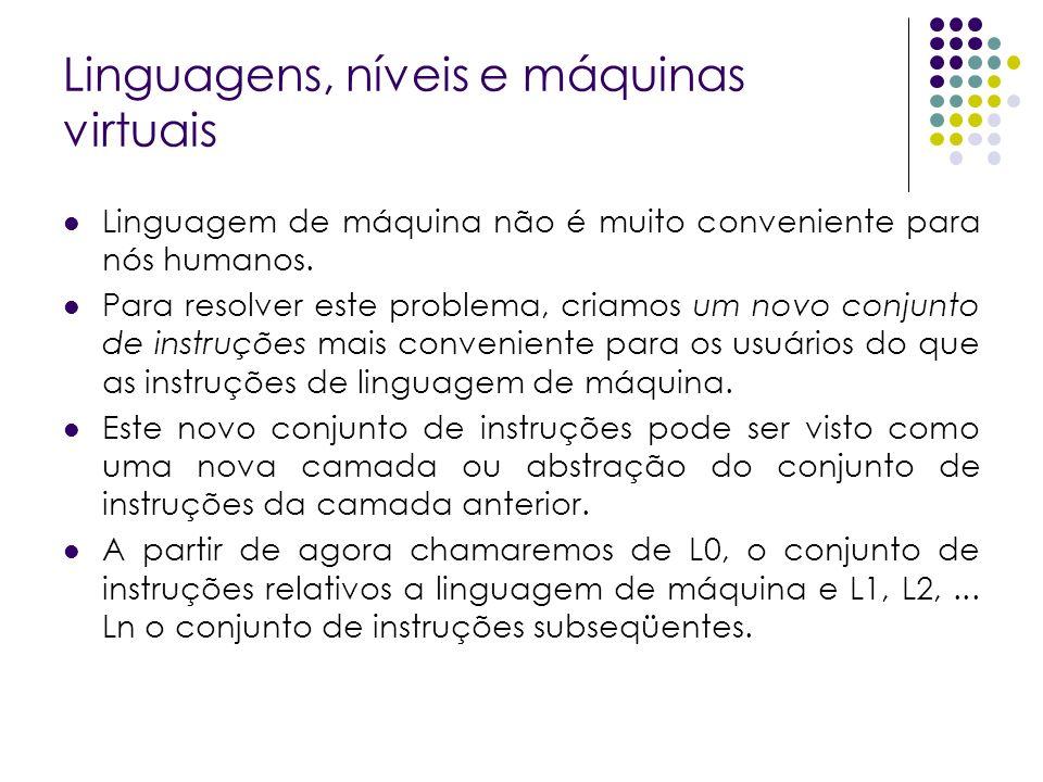 Linguagens, níveis e máquinas virtuais Linguagem de máquina não é muito conveniente para nós humanos.