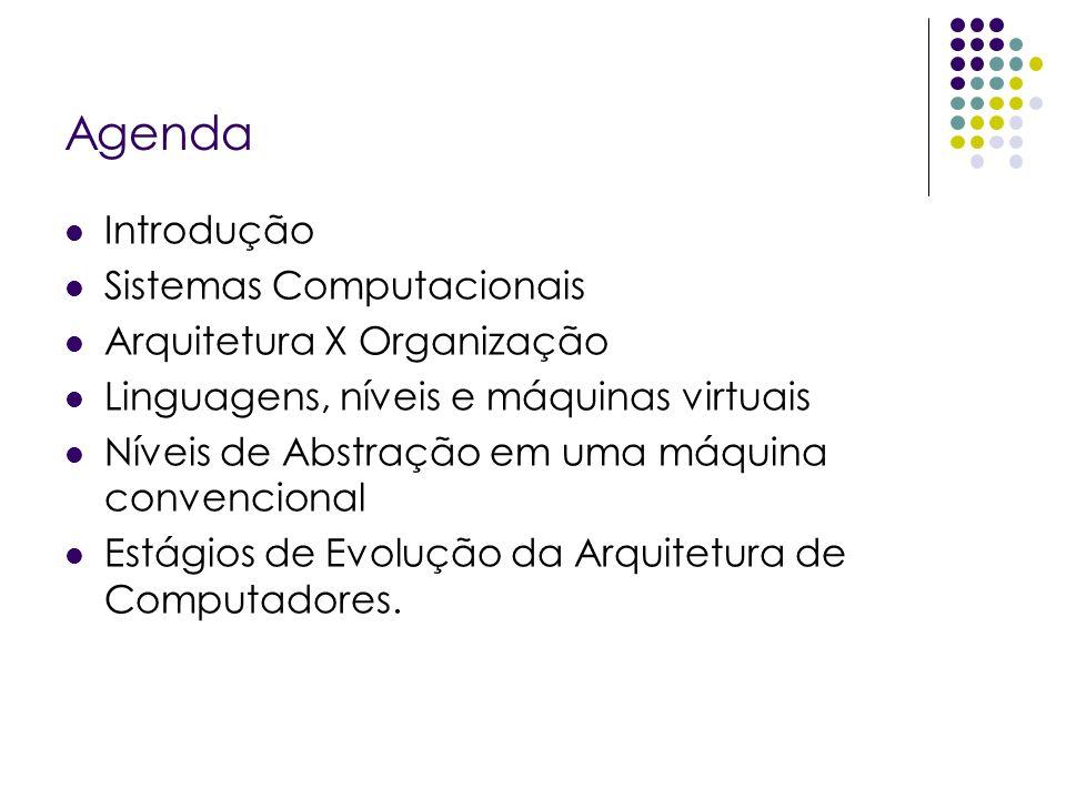 Agenda Introdução Sistemas Computacionais Arquitetura X Organização Linguagens, níveis e máquinas virtuais Níveis de Abstração em uma máquina convencional Estágios de Evolução da Arquitetura de Computadores.