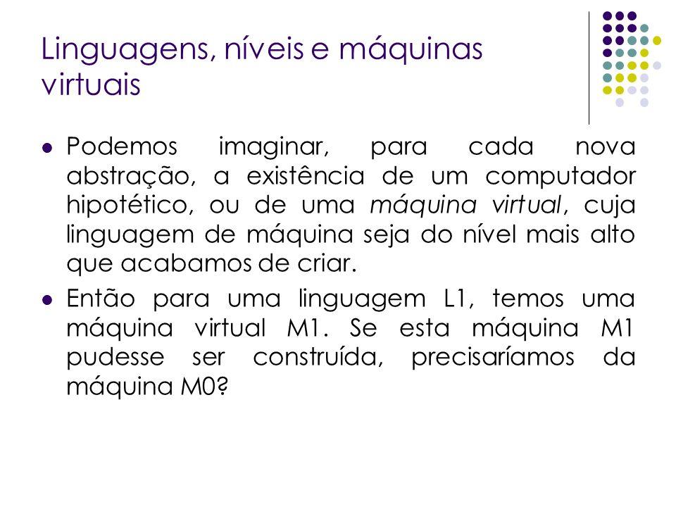 Linguagens, níveis e máquinas virtuais Podemos imaginar, para cada nova abstração, a existência de um computador hipotético, ou de uma máquina virtual, cuja linguagem de máquina seja do nível mais alto que acabamos de criar.