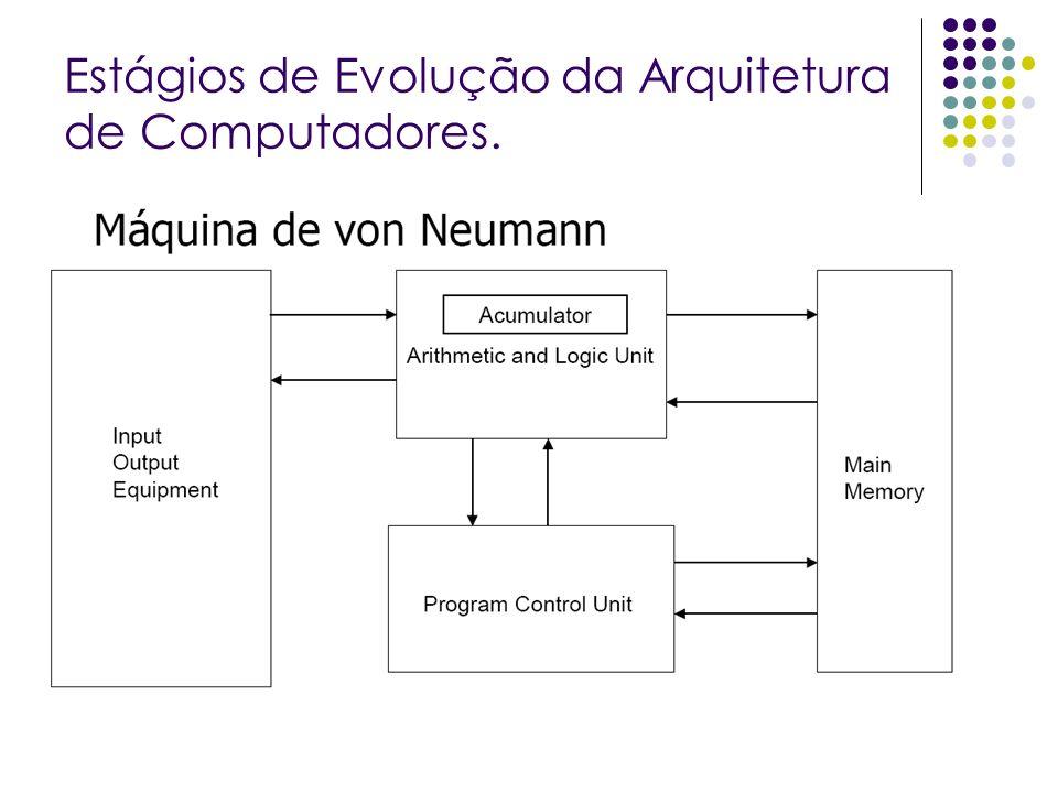 Estágios de Evolução da Arquitetura de Computadores.