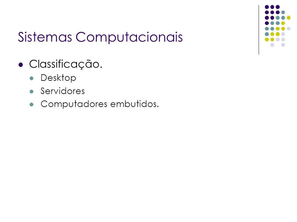 Sistemas Computacionais Classificação. Desktop Servidores Computadores embutidos.