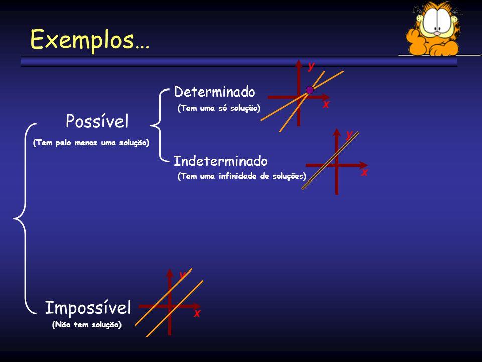 Exemplos… Possível Impossível (Tem pelo menos uma solução) Determinado (Não tem solução) Indeterminado (Tem uma só solução) (Tem uma infinidade de sol