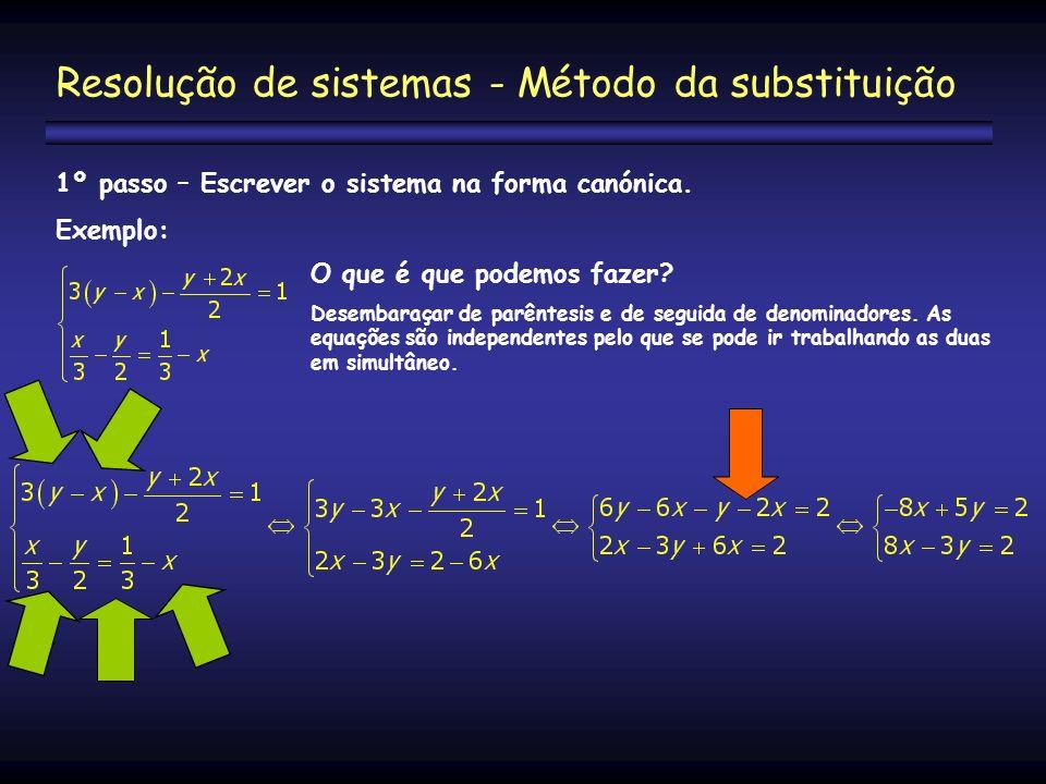 1º passo – Escrever o sistema na forma canónica. Exemplo: Resolução de sistemas - Método da substituição O que é que podemos fazer? Desembaraçar de pa