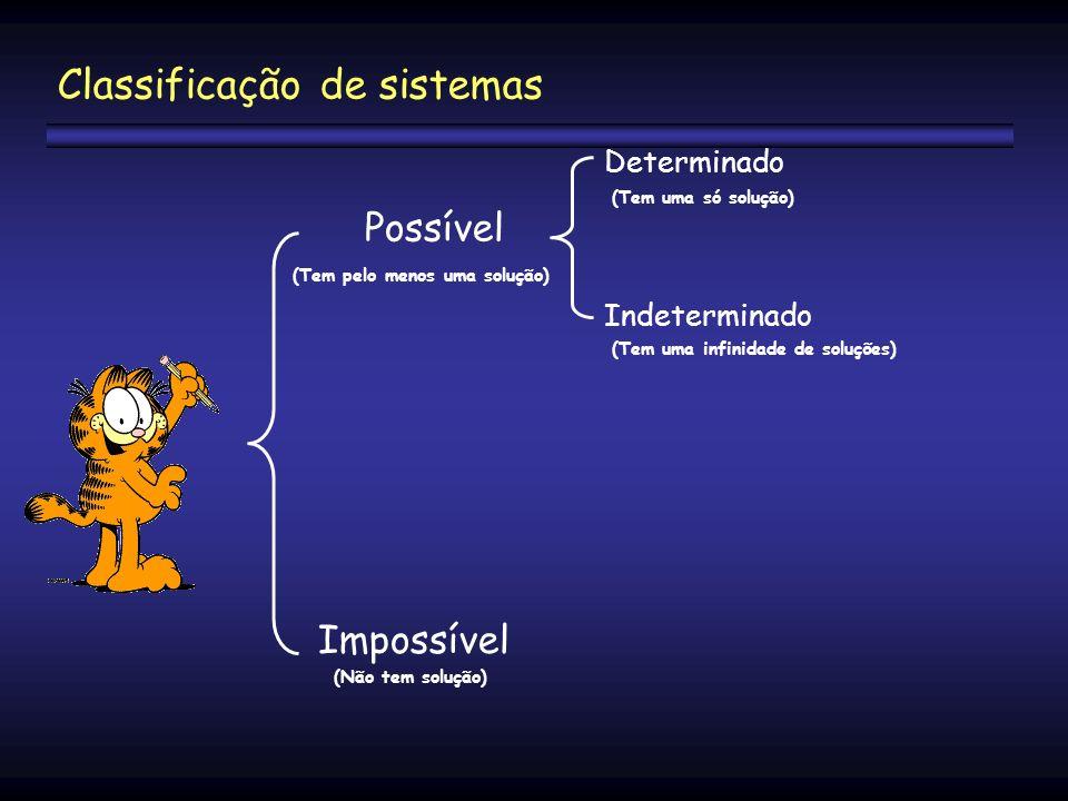 Possível Impossível (Tem pelo menos uma solução) Determinado Classificação de sistemas (Não tem solução) Indeterminado (Tem uma só solução) (Tem uma i