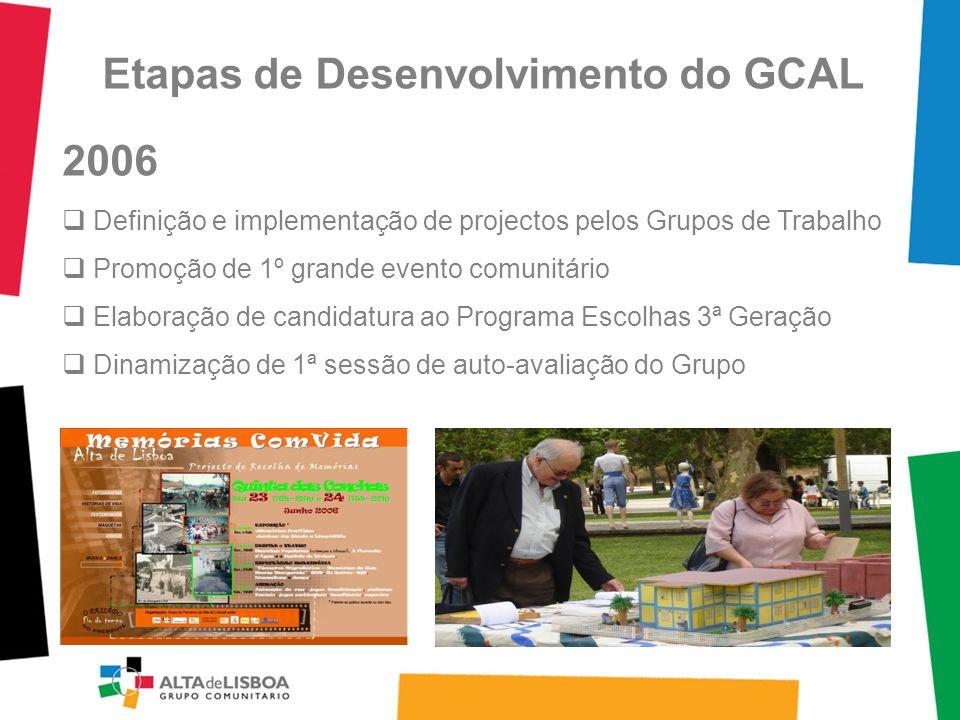 Etapas de Desenvolvimento do GCAL 2006 Definição e implementação de projectos pelos Grupos de Trabalho Promoção de 1º grande evento comunitário Elaboração de candidatura ao Programa Escolhas 3ª Geração Dinamização de 1ª sessão de auto-avaliação do Grupo