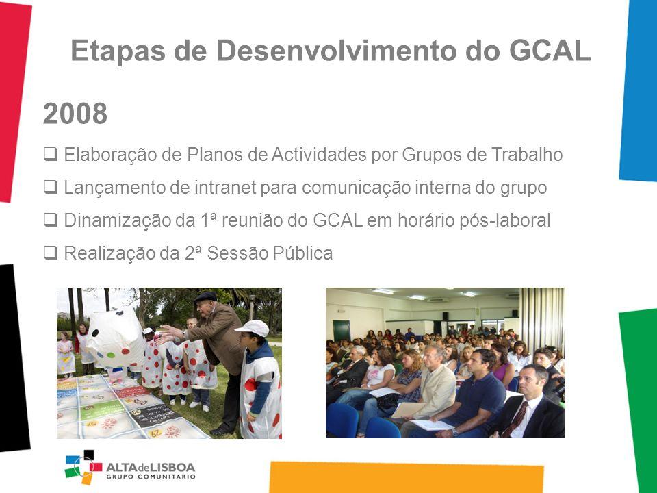 Etapas de Desenvolvimento do GCAL 2008 Elaboração de Planos de Actividades por Grupos de Trabalho Lançamento de intranet para comunicação interna do grupo Dinamização da 1ª reunião do GCAL em horário pós-laboral Realização da 2ª Sessão Pública