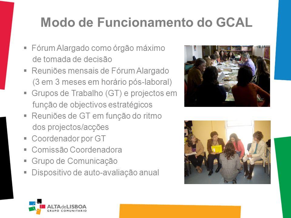 Modo de Funcionamento do GCAL Fórum Alargado como órgão máximo de tomada de decisão Reuniões mensais de Fórum Alargado (3 em 3 meses em horário pós-laboral) Grupos de Trabalho (GT) e projectos em função de objectivos estratégicos Reuniões de GT em função do ritmo dos projectos/acções Coordenador por GT Comissão Coordenadora Grupo de Comunicação Dispositivo de auto-avaliação anual