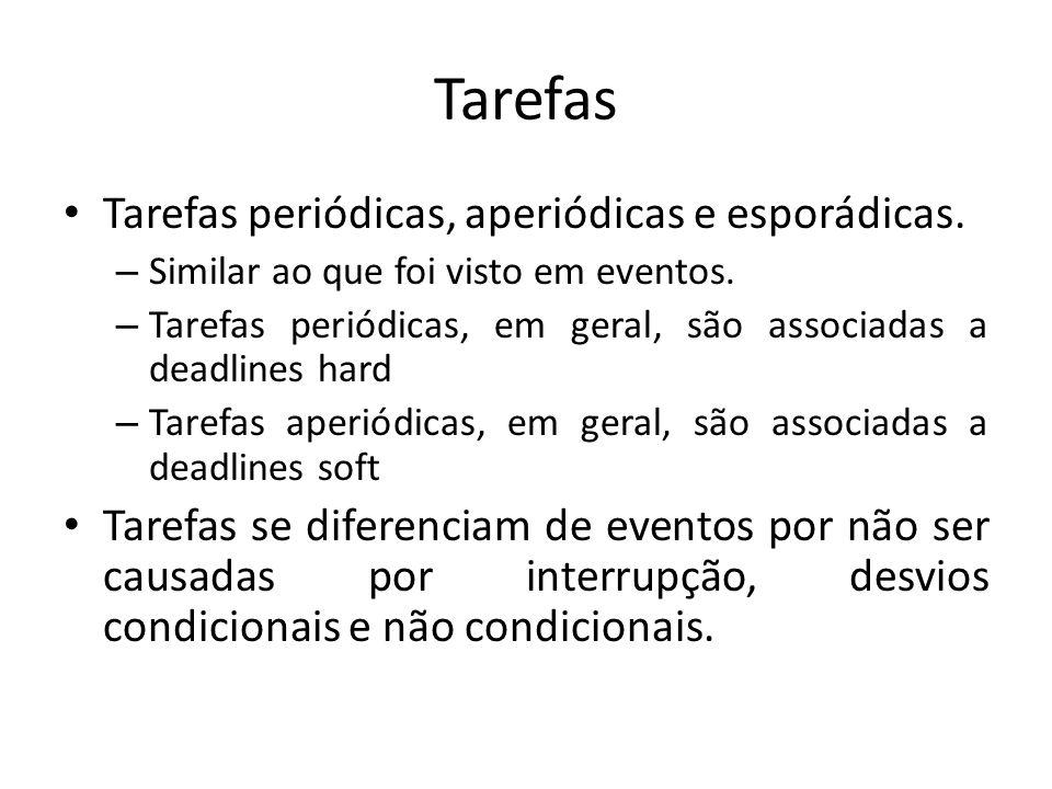 Tarefas Tarefas periódicas, aperiódicas e esporádicas. – Similar ao que foi visto em eventos. – Tarefas periódicas, em geral, são associadas a deadlin