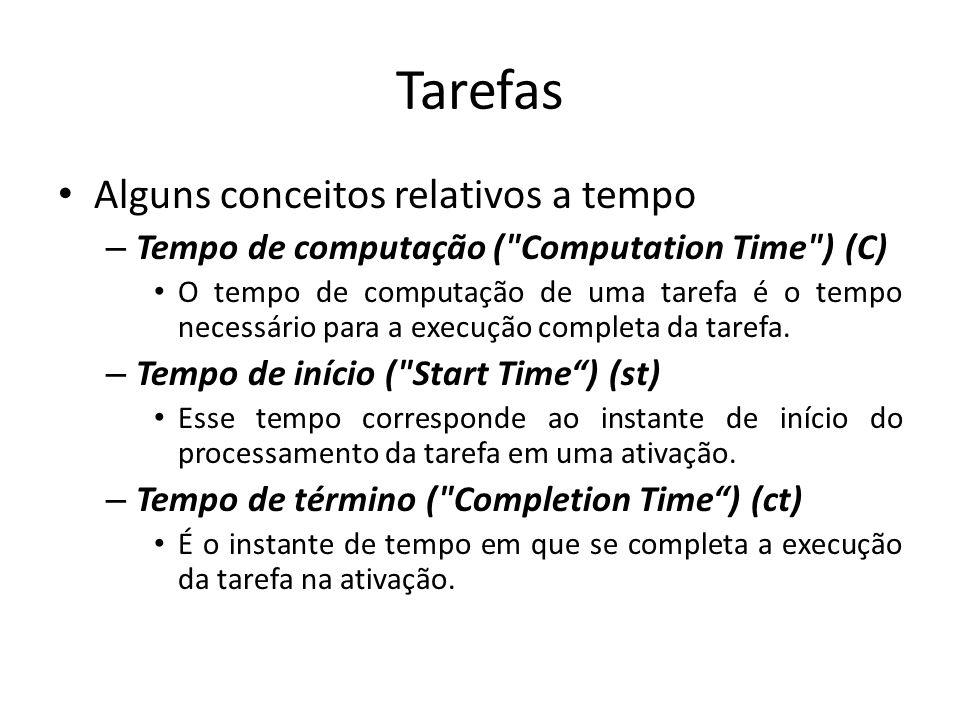 Tarefas Alguns conceitos relativos a tempo – Tempo de computação (