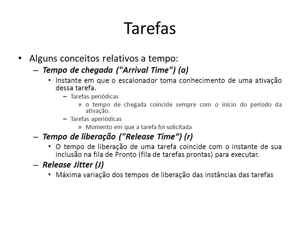 Tarefas Alguns conceitos relativos a tempo: – Tempo de chegada (