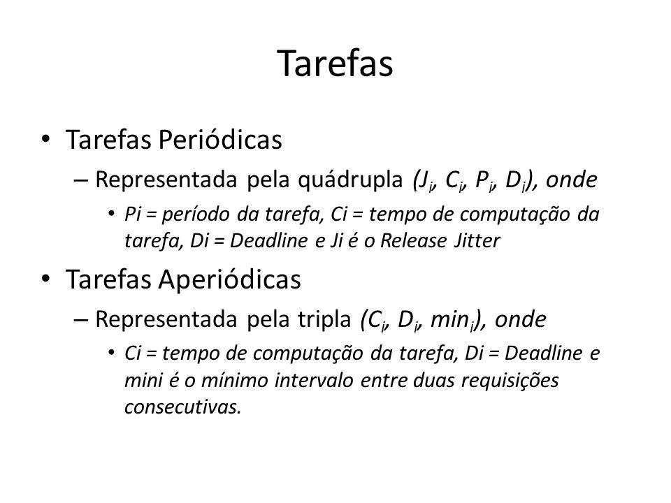 Tarefas Tarefas Periódicas – Representada pela quádrupla (J i, C i, P i, D i ), onde Pi = período da tarefa, Ci = tempo de computação da tarefa, Di =