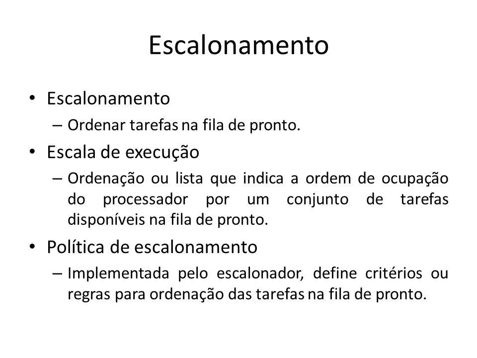 Escalonamento – Ordenar tarefas na fila de pronto. Escala de execução – Ordenação ou lista que indica a ordem de ocupação do processador por um conjun