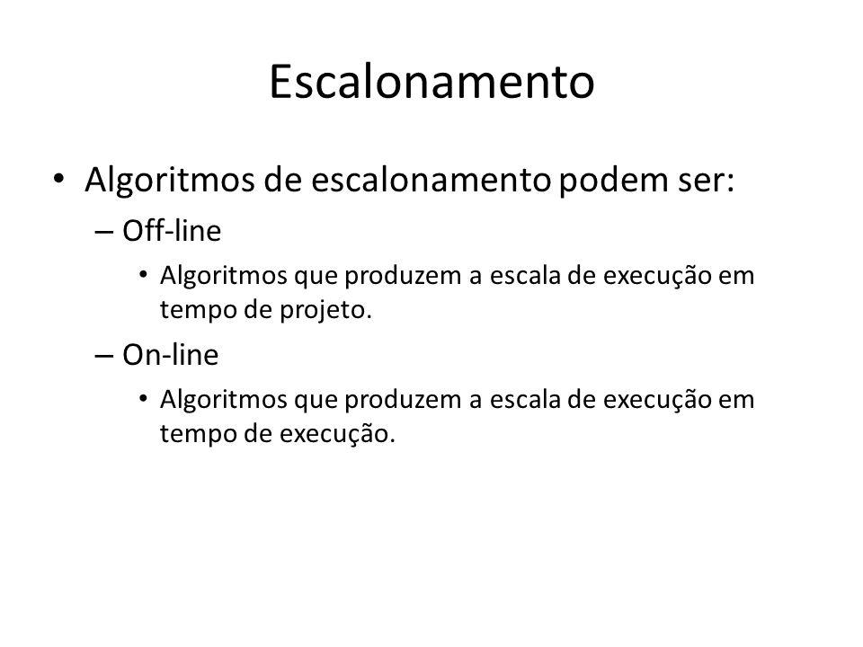 Escalonamento Algoritmos de escalonamento podem ser: – Off-line Algoritmos que produzem a escala de execução em tempo de projeto. – On-line Algoritmos