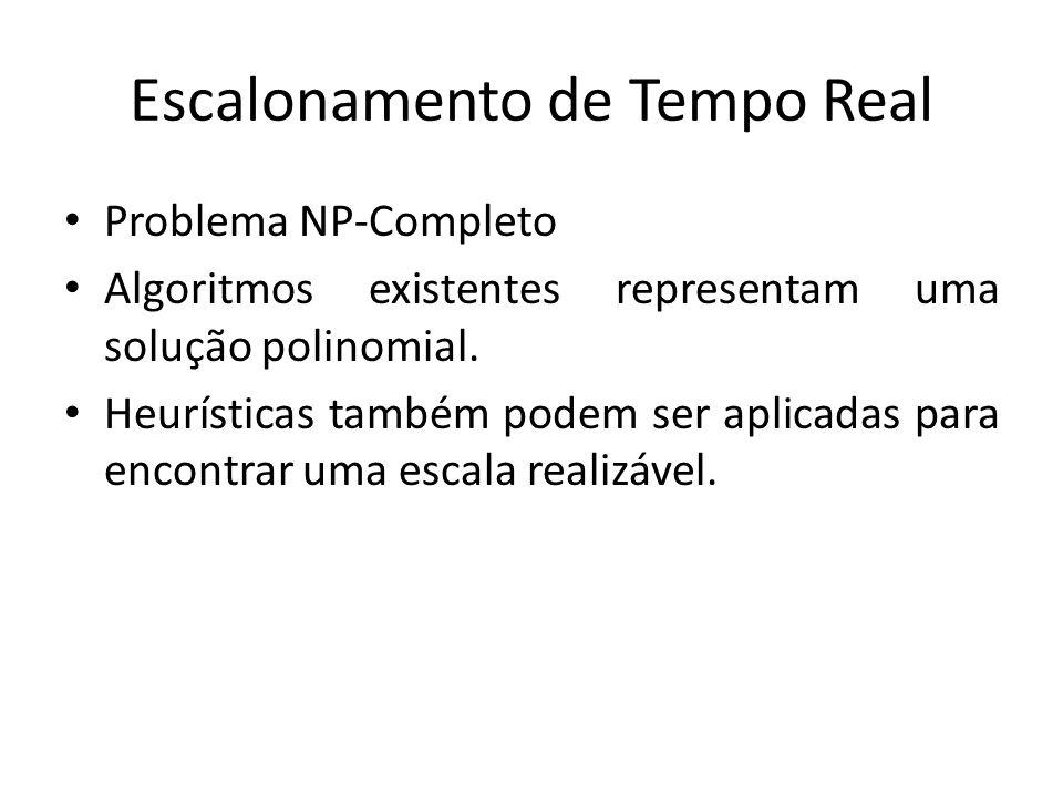 Escalonamento de Tempo Real Problema NP-Completo Algoritmos existentes representam uma solução polinomial. Heurísticas também podem ser aplicadas para