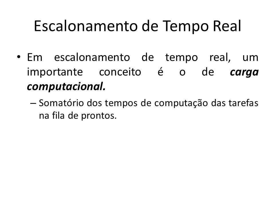 Escalonamento de Tempo Real Em escalonamento de tempo real, um importante conceito é o de carga computacional. – Somatório dos tempos de computação da