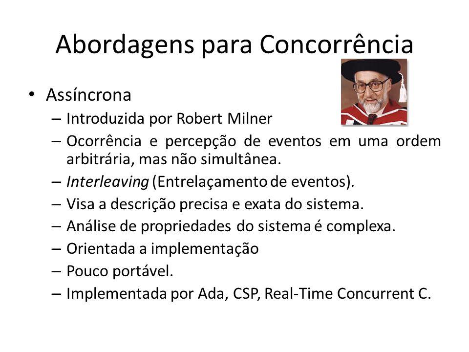 Abordagens para Concorrência Assíncrona – Introduzida por Robert Milner – Ocorrência e percepção de eventos em uma ordem arbitrária, mas não simultâne