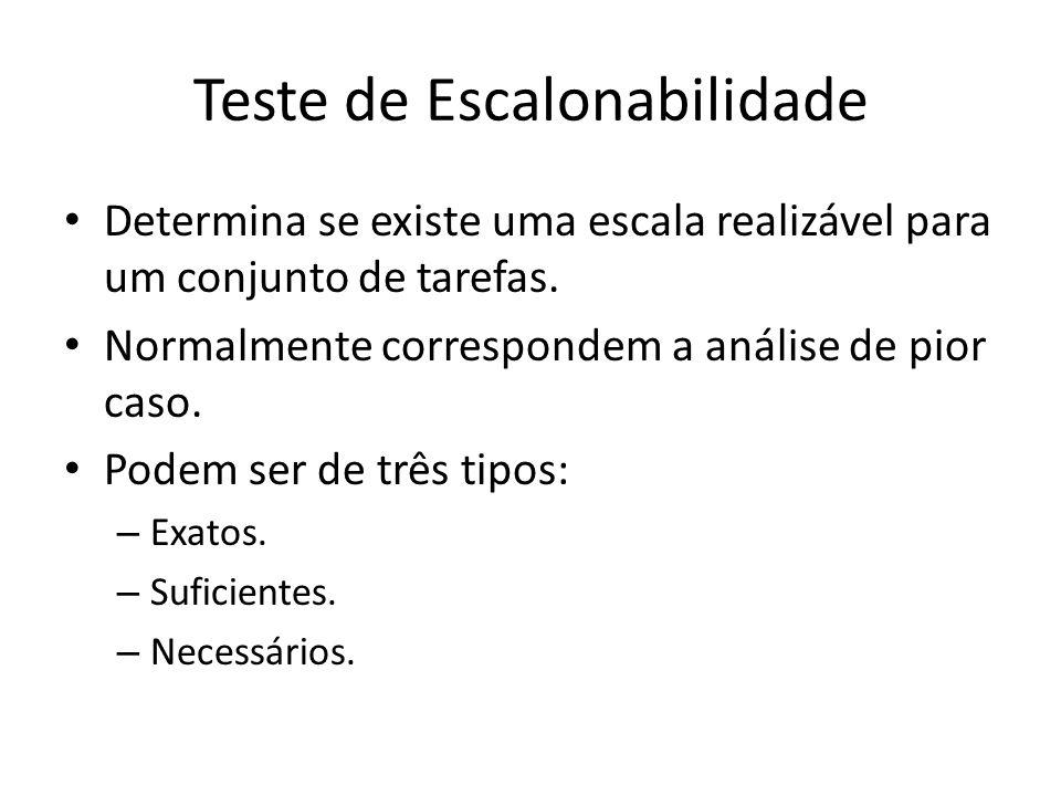 Teste de Escalonabilidade Determina se existe uma escala realizável para um conjunto de tarefas. Normalmente correspondem a análise de pior caso. Pode