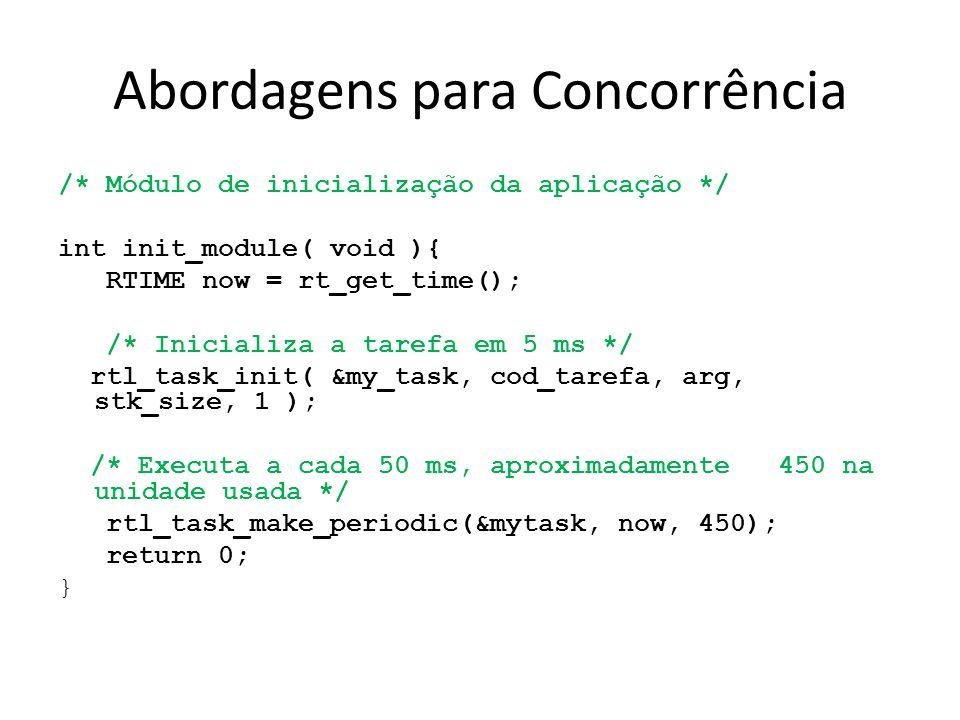 Abordagens para Concorrência /* Módulo de inicialização da aplicação */ int init_module( void ){ RTIME now = rt_get_time(); /* Inicializa a tarefa em