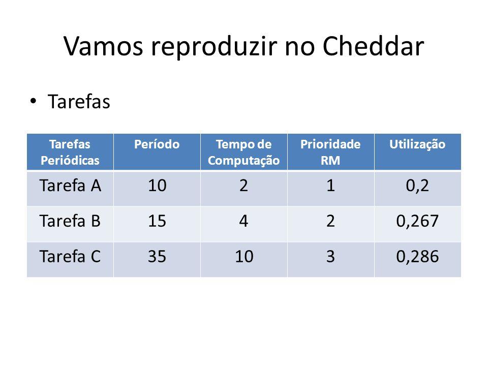 Vamos reproduzir no Cheddar Tarefas Tarefas Periódicas PeríodoTempo de Computação Prioridade RM Utilização Tarefa A10210,2 Tarefa B15420,267 Tarefa C3