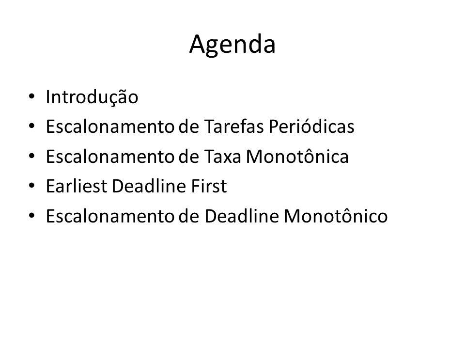 Agenda Introdução Escalonamento de Tarefas Periódicas Escalonamento de Taxa Monotônica Earliest Deadline First Escalonamento de Deadline Monotônico