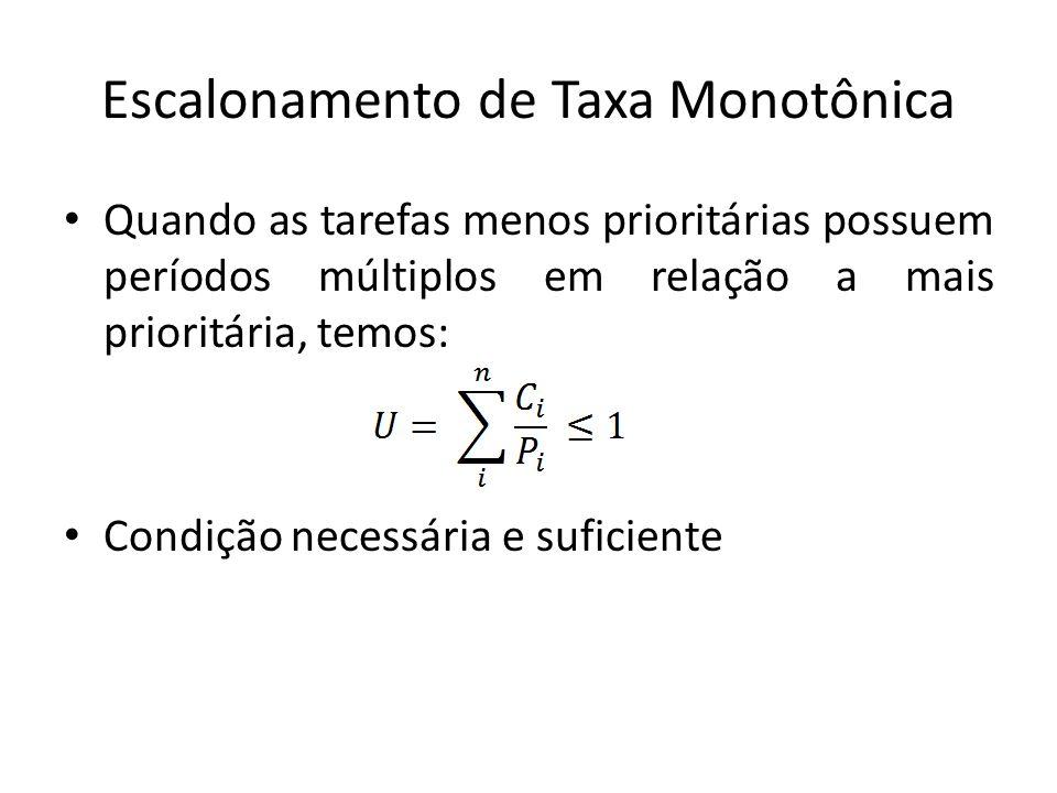 Escalonamento de Taxa Monotônica Quando as tarefas menos prioritárias possuem períodos múltiplos em relação a mais prioritária, temos: Condição necess