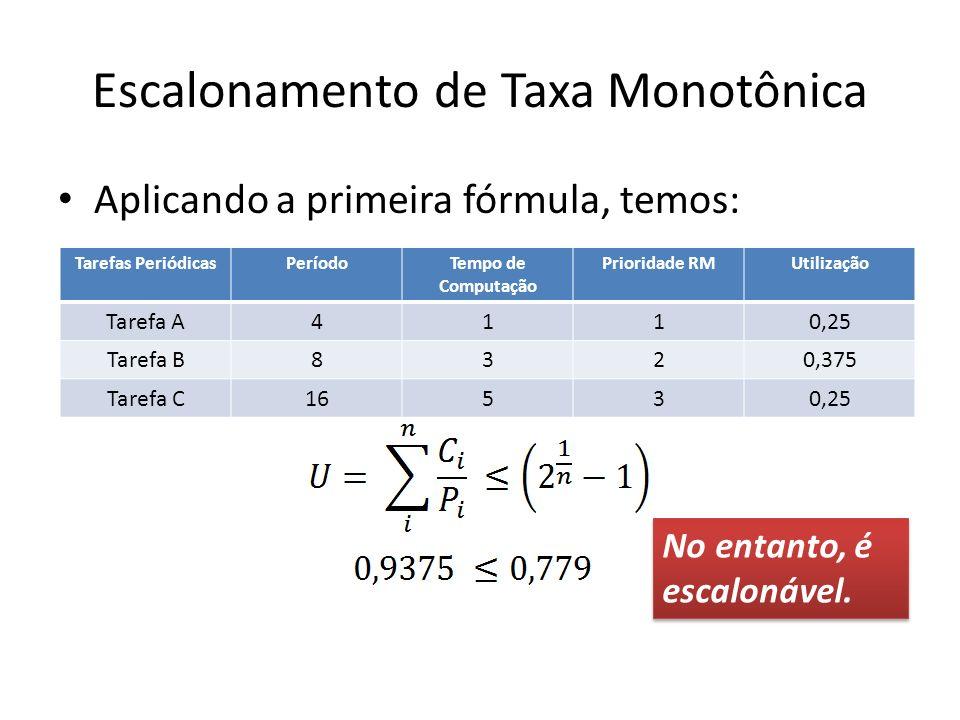 Escalonamento de Taxa Monotônica Aplicando a primeira fórmula, temos: Tarefas PeriódicasPeríodoTempo de Computação Prioridade RMUtilização Tarefa A411