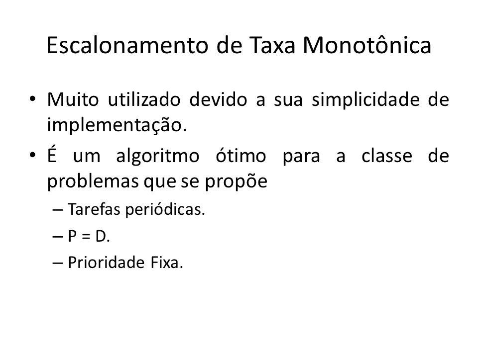 Escalonamento de Taxa Monotônica Muito utilizado devido a sua simplicidade de implementação. É um algoritmo ótimo para a classe de problemas que se pr