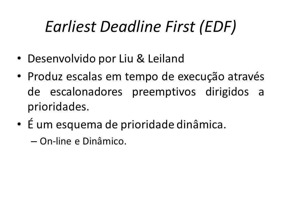 Earliest Deadline First (EDF) Desenvolvido por Liu & Leiland Produz escalas em tempo de execução através de escalonadores preemptivos dirigidos a prio