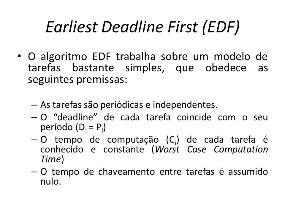 Earliest Deadline First (EDF) O algoritmo EDF trabalha sobre um modelo de tarefas bastante simples, que obedece as seguintes premissas: – As tarefas s