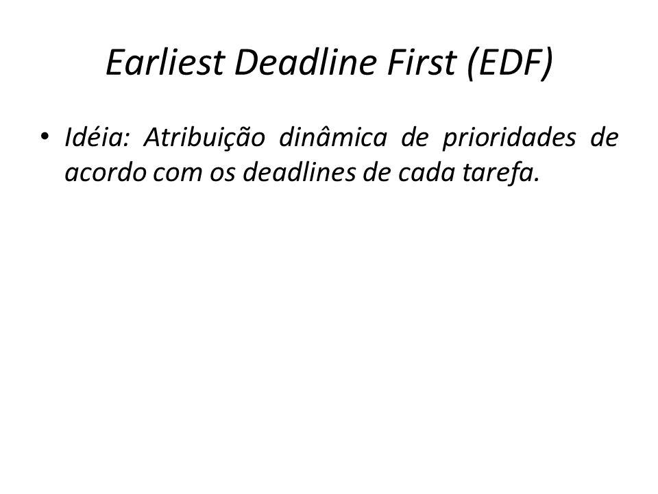 Earliest Deadline First (EDF) Idéia: Atribuição dinâmica de prioridades de acordo com os deadlines de cada tarefa.